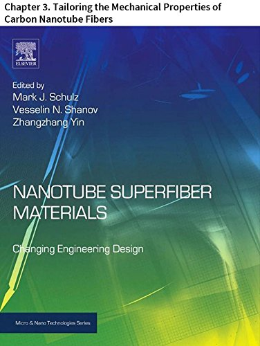 Nanotube Superfiber Materials: Chapter 3. Tailoring the Mechanical Properties of Carbon Nanotube Fibers (Micro and Nano Technologies) (English Edition)
