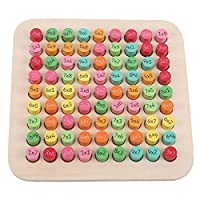 Weiy 木製 教育玩具 乗算式テーブル 九九掛け算 トレーニング用 かけ算 パズル 知育玩具