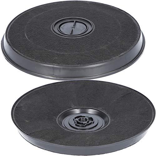 Aktivkohlefilter Ø 230mm für Dunstabzugshaube als Alternative für Kohlefilter 11005728/11005732, u.a. geeignet für Dunstabzug von Bosch, Siemens, uvm. (2 Filter)