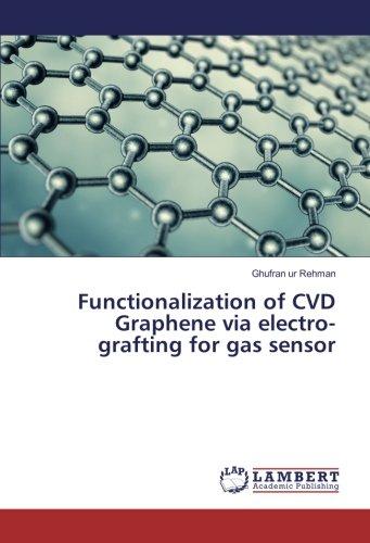 Functionalization of CVD Graphene via electro-grafting for gas sensor