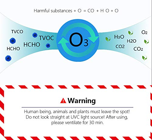 lampade germicide uv 38W, lampade uv, sterilizzatore raggi uv Uccide 99.9% di Batteri Virus e Agenti Patogeni, 60 mq germicida ozono Temporizzazione a Tre velocità + Avvio Ritardato di 30 Secondi