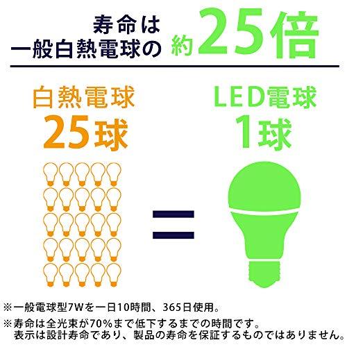 アイリスオーヤマ『LED電球(LDA9L-G/D-75TAAI)』