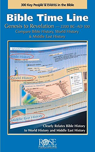 Bible Time Line: Genesis to Revelation at a Glance