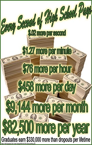 Youth Change Workshops, Best Classroom Motivational Poster Ever Shows High School Pays Money (Poster #438)