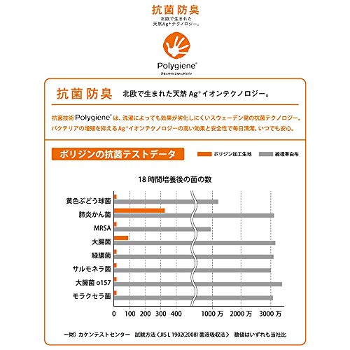 昭和西川ひんやり冷感ピロパッド63×43cm用CoolLivLIGHT接触冷感値0.483(ブルー,2020SS,枕パッド)2240360415306