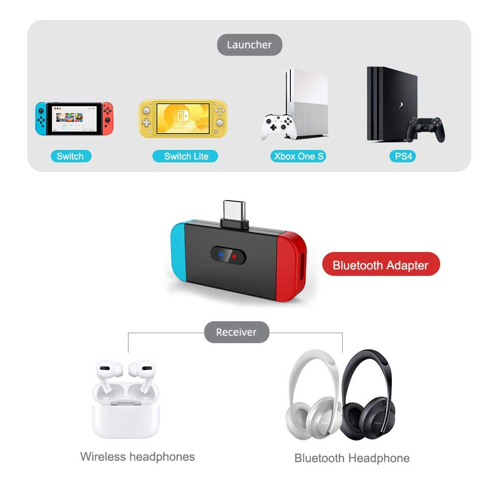 NetDot Adaptador Bluetooth con Conector USB-C para Nintendo Switch / Switch Lite,Compatible Sony,Bose,PC y Auriculares Bluetooth: Amazon.es: Videojuegos