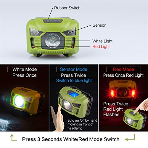 YSQSPWS Linterna Frontal Led 5W LED Cuerpo Sensor DE Movimiento Faro Mini Linterna Recargable Al Aire Libre Camping Linterna Lámpara de antorcha con Carga USB Deportes al Aire Libre