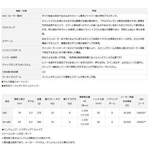 ダイワ(DAIWA)スピニングリール(レバーブレーキ)18SWITCHHITTERLBDLBD(2018モデル)