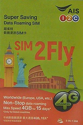 SIM 2 Fly Weltkarte für 81 Länder