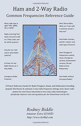 Ham and 2-Way Radio: Common Frequencies Reference Guide
