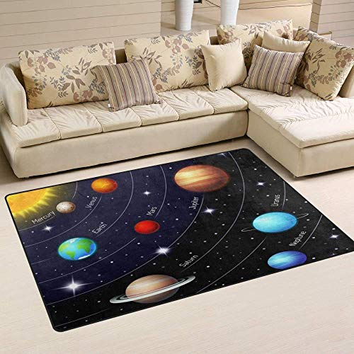 JAFERPEG Custom Printing Area Rug Educational Outer Space Universe Planet Floor Rugs Doormat Living Room Home Decor Carpets Area Mats For Kids Boys Girls Bedroom 31 X 20 Inches