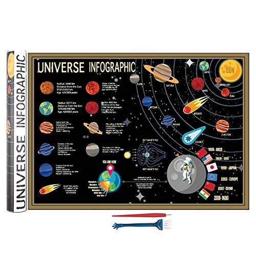 HZW Scratch Paper Rainbow Painting Sketch Scratchboard mit 2 Werkzeugen und Geschenkröhre, DIY Solar System Scratchboard für Erwachsene und Kinder, tolles Geschenk für Mädchen und Jungen,B