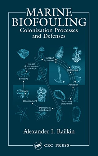Marine Biofouling: Colonization Processes and Defenses (English Edition)