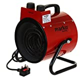 Marko Heating Industrial Workshop Heater Electric Space Heater Fan Garage Shed Thermostat Control