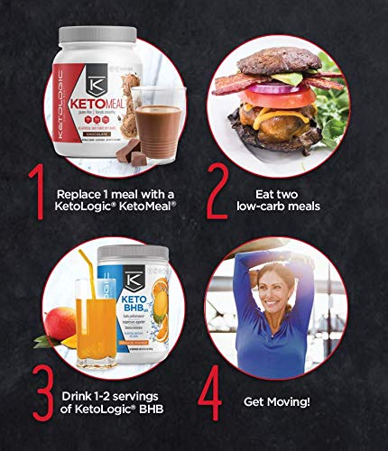 KetoLogic Keto 30 Challenge Bundle: Tim Tebow Approved | 30-Day Supply Keto Meal Replacement Shakes with MCT & BHB Exogenous Ketones Powder | Kickstarts Your Ketogenic Diet | Strawberry & Apple Pear 2