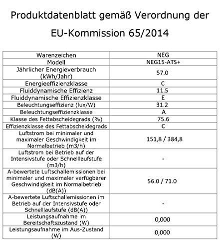 NEG Dunstabzugshaube NEG15-ATS+ Edelstahl-Unterbau-Haube - 11