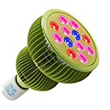 TaoTronics Led Grow Light Bulb, Miracle Grow Plant Light for Hydropoics Greenhouse Organic
