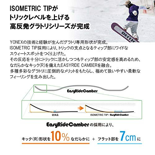 20-21YONEXヨネックスGROWENT-154cm