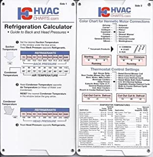 NEW Refrigerant Guide Back + Head Pressure Temperature HVAC