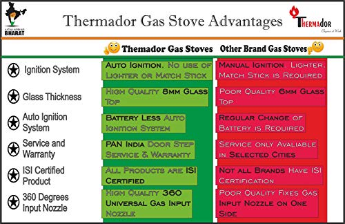 Thermador 8mm Toughened Glass Top, ISI Certified, 2 Brass Burner Gas Stove LPG Use Only, Auto Ignition (Black)