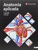 ANATOMIA APLICADA (GALICIA) AULA 3D