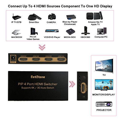 DotStone HDMI Switch 4×1 with PIP Auto Switch Off/On HDMI Switcher Hub Port Switches    4 in 1 Out HDMI Switcher Selector with Remote Controller Support HDCP1.4 Full HD 4K 3D 1080P