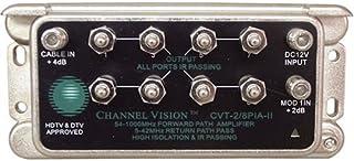 CHANNEL VISION CVT-2/8PIAII 8-Way Rf Amplified Splitter