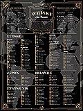 BigMouthFrog Affiche Vintage Poster Vintage Whisky : Les Meilleures Marques au Monde, classées par Type et Profil aromatique...