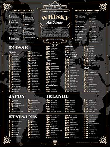 avis whisky au monde professionnel Affiche vintage BigMouthFrog Affiche vintage avec whisky: meilleures marques au monde, classements…
