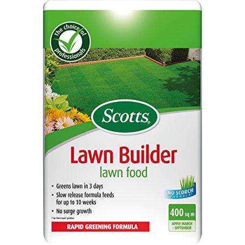 Scotts Lawn Builder Lawn Food