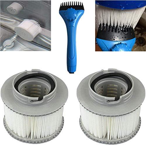 GAODA Filtro de repuesto para MSpa FD2089, cartucho de filtro/filtro de repuesto para jacuzzi MSpa, cartucho de filtro inflable para Mspa, filtro de piscina