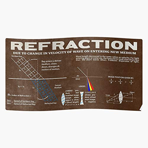 Retro Laboratory Lens Radiation Electromagnetic Refraction Light Science Home Decor Wall Art Print Poster !