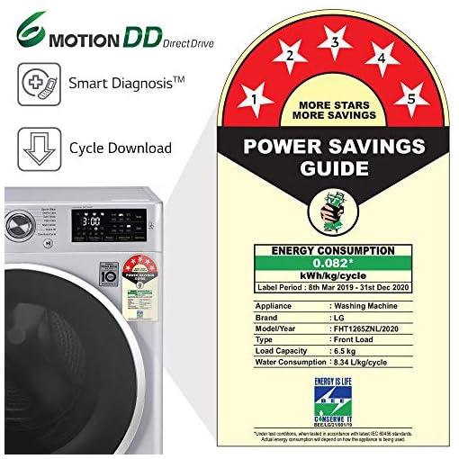 LG 6.5Kg Washing Machine