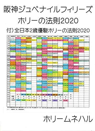 阪神ジュベナイルフィリーズ・ホリーの法則2020 付)全日本2歳優駿ホリーの法則2020
