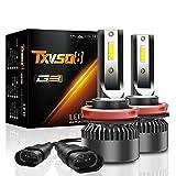 FENNG 2X H7/H11 55W Xenon Style Lampen...