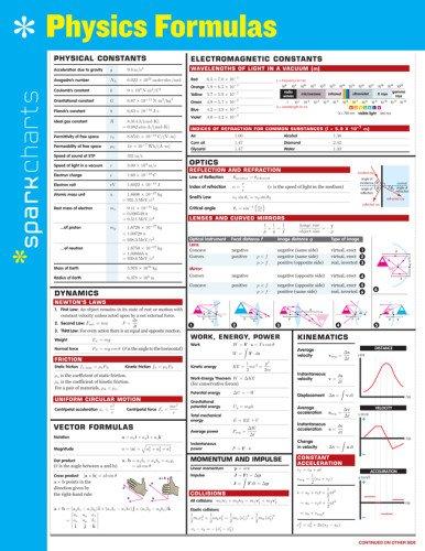 Physics Formulas Sparkcharts, Volume 53