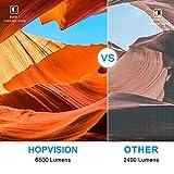 Zoom IMG-1 hopvision mini proiettore 1080p full