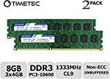 Timetec Hynix IC 8GB Kit (2x4GB) DDR3 1333MHz PC3-10600 Non ECC Unbuffered 1.5V CL9 Dual Rank for Dell Optiplex 780 DT/MT/SFF Memory Ram Upgrade and More (Low Density 8GB Kit (2x4GB))