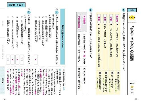 学研プラス『中学漢字・語句・文法1100アプリをダウンロードできる!』