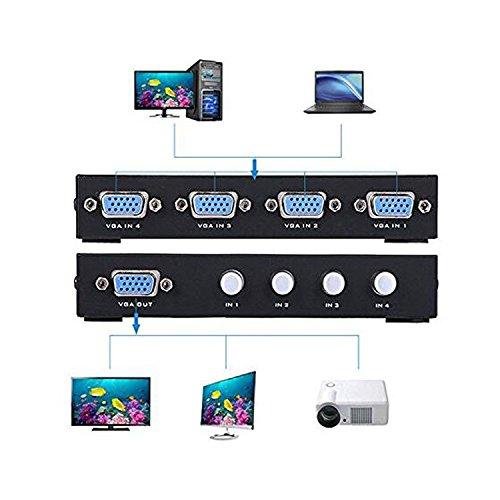 Duttek VGA-Umschalter, VGA 15, HDF 4-Anschluss, 4-in-1 Schalter (1Host 4Displays/4 Hosts 1Display) Vier-Wege-VGA-Schalter, Video-Schalter für PC, Laptop, Desktop, Monitor, Projektor, Fernseher