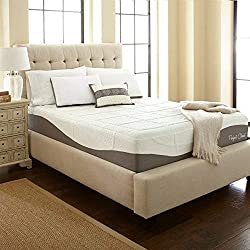 Perfect Cloud 12 Inch Visco Gel-Pro Double Layer Full Memory Foam Mattress