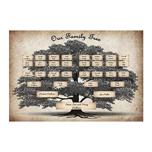 Stammbaum Diagramm, Leinwand Stammbaum Diagramm, 6 Generation Blank Genealogie Poster, DIY Stammbaum Diagramm Leinwand Wandbehang Dekor, 2 Größenoption