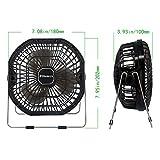 Immagine 1 helect mini ventilatore usb portatile