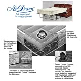 Queen Air Dream Sleeper Sofa Replacement Mattress