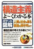 ポケット図解 構造主義がよ~くわかる本 (Shuwasystem Beginner's Guide Book)