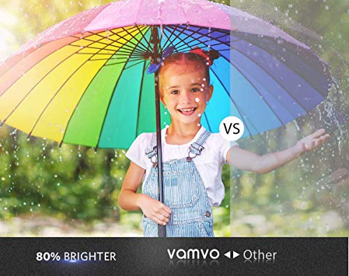 """Projector, Vamvo Mini Projector 4000 Lumens Native 1080*720p, Portable Video Projector L4200, Home Cinema Projector 200"""" Display Supported, Compatible with HDMI/VGA/USB/AV, TV Stick, PS4 etc."""