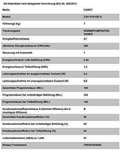 Candy CS4 H7A1DE-S Asciugatrice, 7 kg, 85x60x46,5 cm, Connettività NFC, Bianco