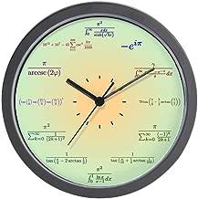 CafePress-Math Clock (Green Gradient)-Wall Clock
