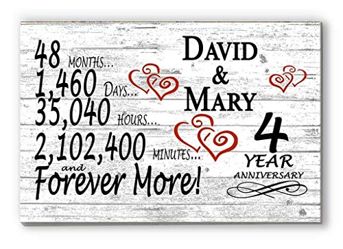 Amazon Com Broad Bay Personalized 4 Year Anniversary Sign Gift Fourth Wedding Anniversary 4th For Couple Him Or Her Days Minutes Years Furniture Decor