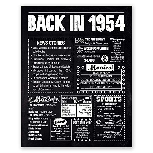 8x10 1954 Birthday Gift // Back in 1954 Black and White Poster // 66th Birthday Gift // 66th Party Decoration // 66th Birthday Sign // Born in 1954 Print